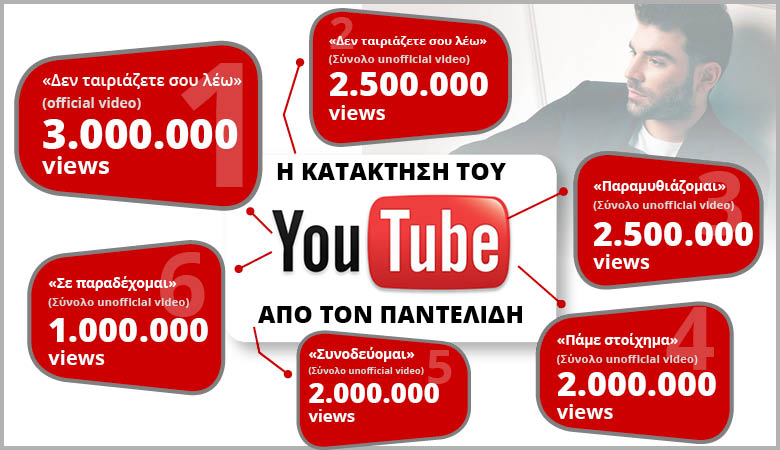 youtubePantelidis1