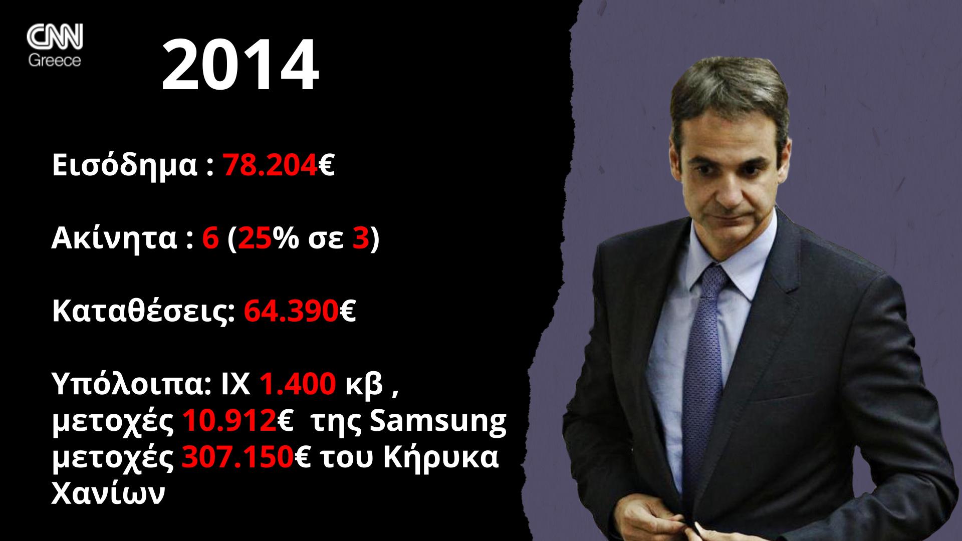 mitsotakis2014