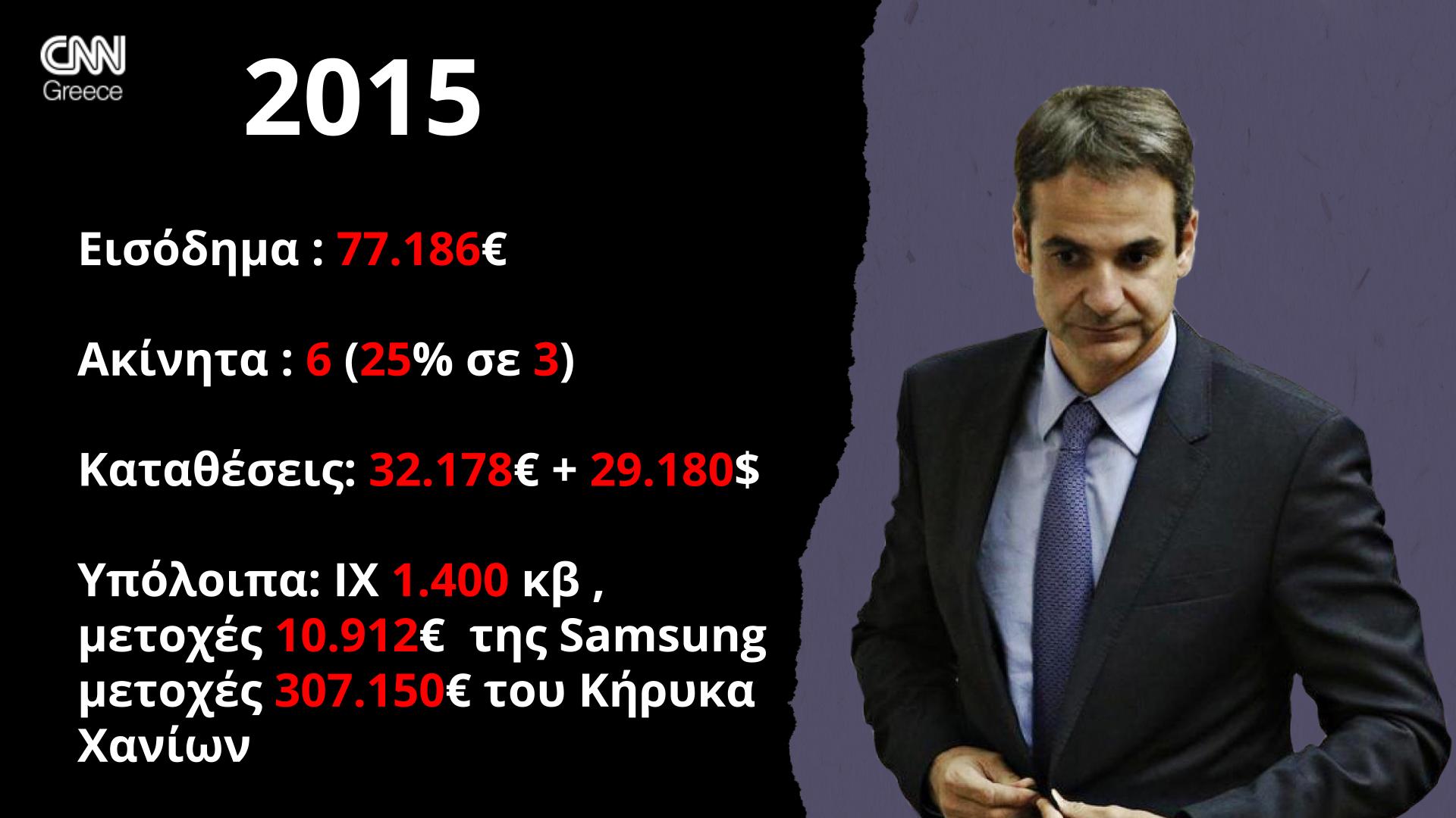mitsotakis2015