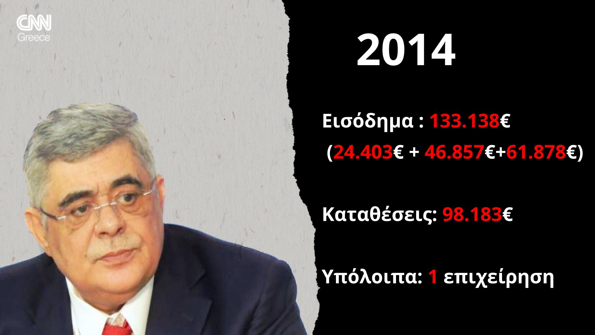 mixaloliakos 2014