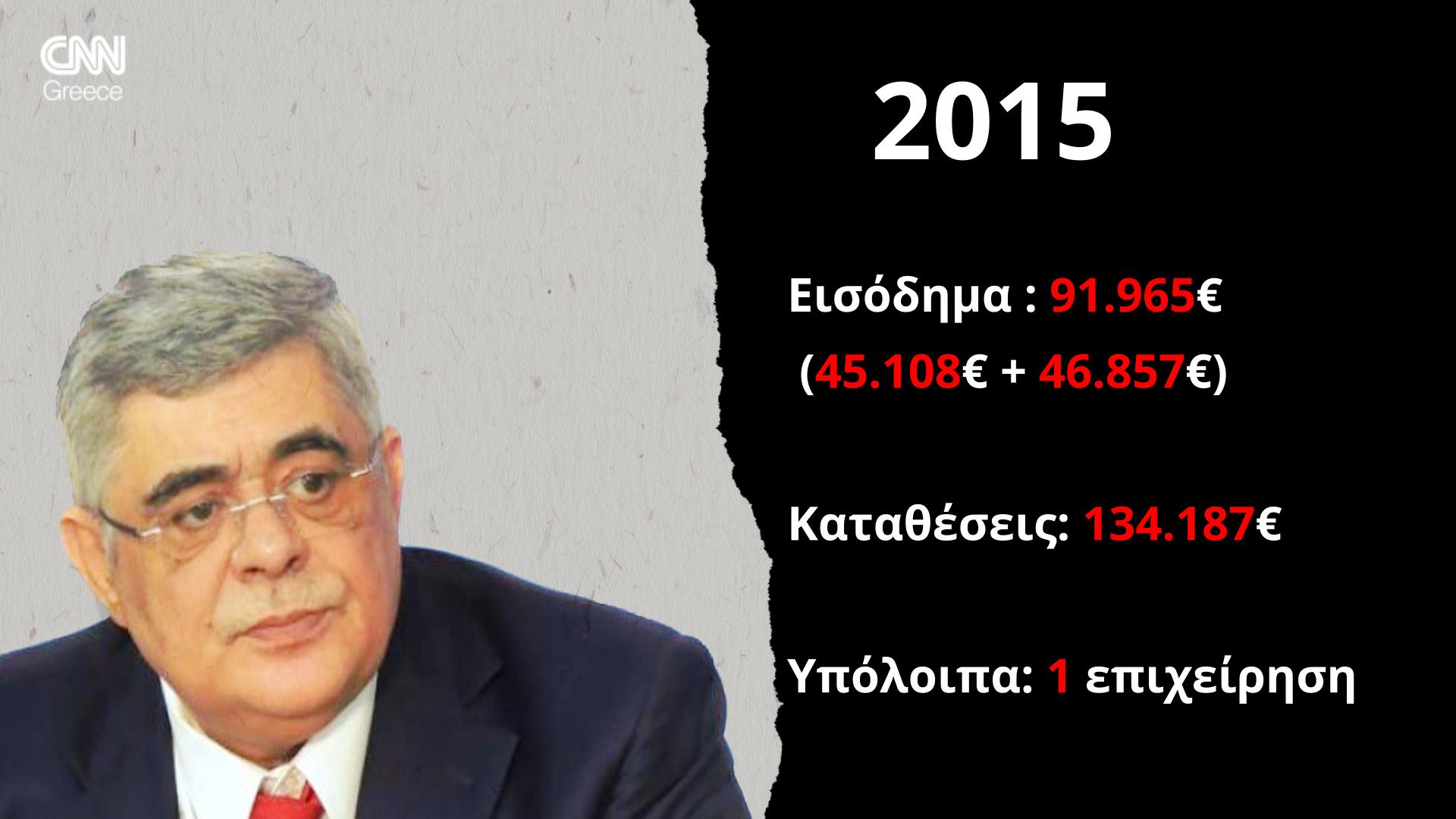 mixaloliakos 2015