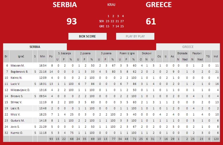 1 serbia