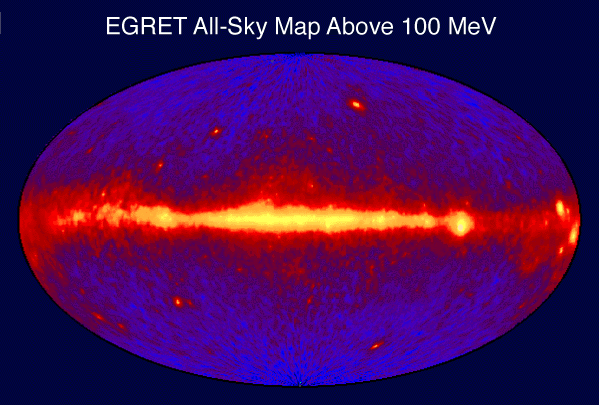 Egret all sky gamma ray map from CGRO spacecraft