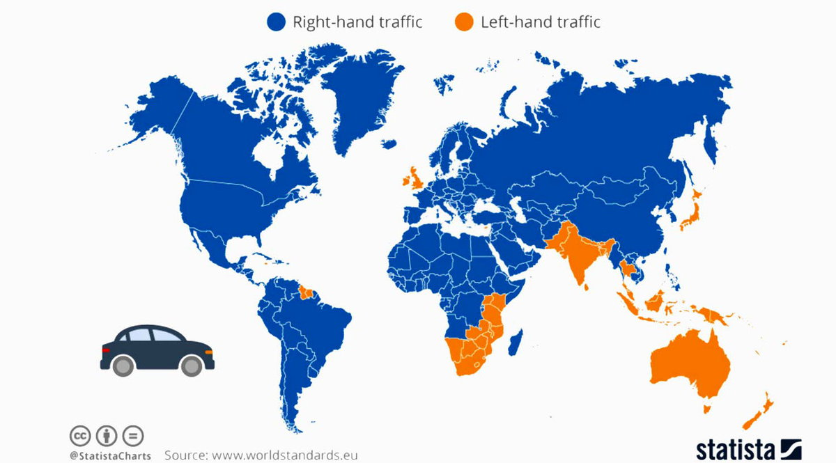 RIGHT OR LEFT HAND DRIVE 6