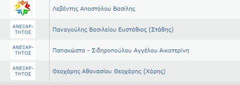 b athinon 5