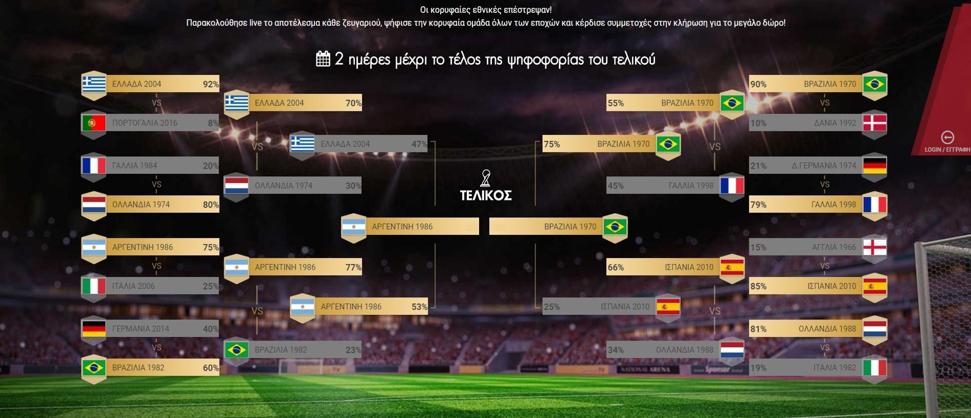 Virtual Sports Cup Final