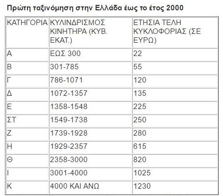 ΠΙΝΑΚΑΣ1 copy