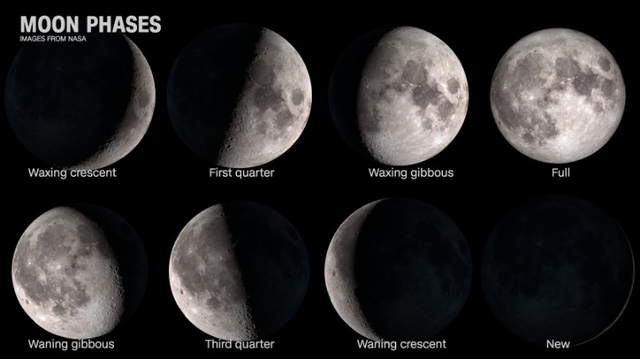 160927163251 moon phases exlarge 169