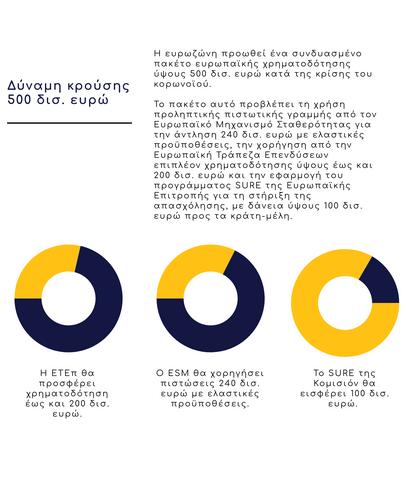 eurogroup7