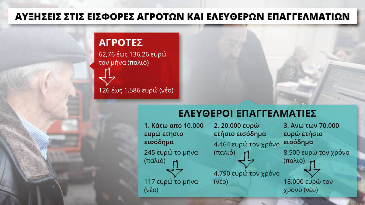 eisforesINFOGRAPHIC