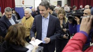 Αποτελέσματα Εκλογών ΝΔ: Με 2,4% προηγείται ο Κ. Μητσοτάκης