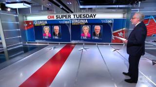 Σούπερ Τρίτη: Κλίντον και Τραμπ οι μεγάλοι νικητές