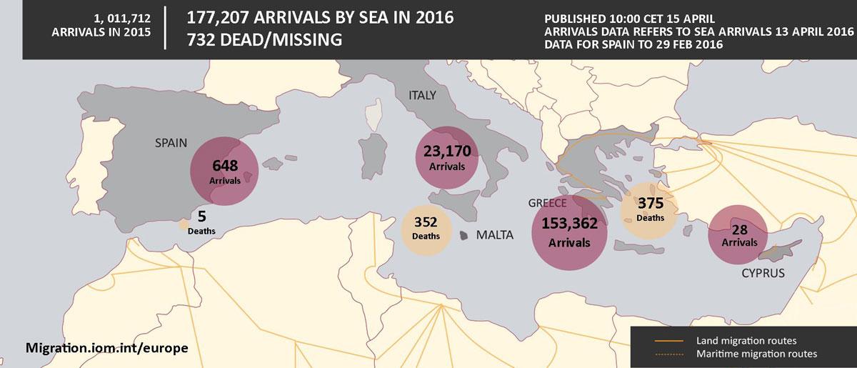 Mediterranean Update IOM Banner 15 April