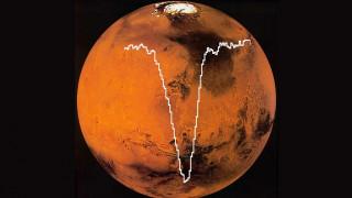 Η NASA ανακάλυψε οξυγόνο στο Άρη