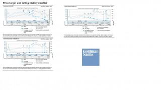 Goldman Sachs: Πως θα επιστρέψουν σε κερδοφορία οι ελληνικές τράπεζες