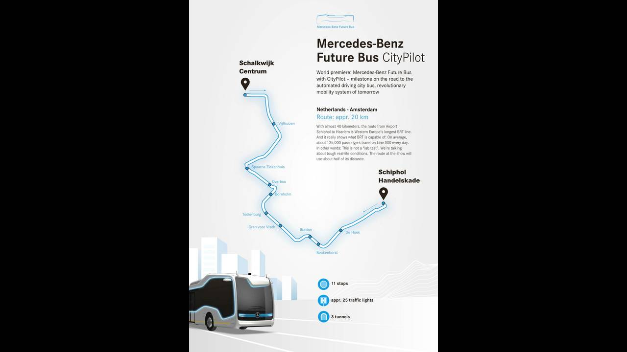 https://cdn.cnngreece.gr/media/news/2016/07/19/39927/photos/snapshot/mercedes-benz-future-bus-3.jpg