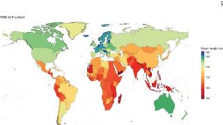Πόσο έχει αλλάξει το ύψος του κόσμου μέσα σε 100 χρόνια