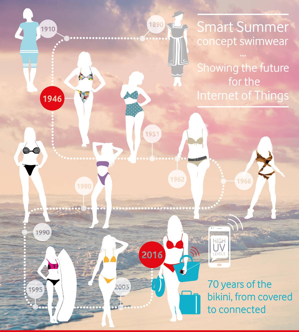Bikini infographic 8 01
