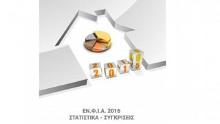 Θα πληρωθούν 28,6 εκατομμύρια δόσεις ΕΝΦΙΑ ;