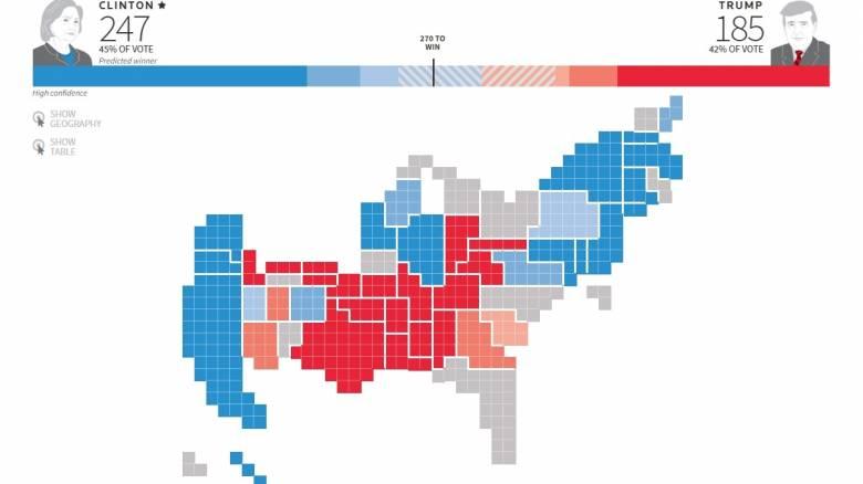 Εκλογές ΗΠΑ 2016: 90% πιθανότητες νίκης δίνουν στην Χίλαρι Κλίντον αναλυτές