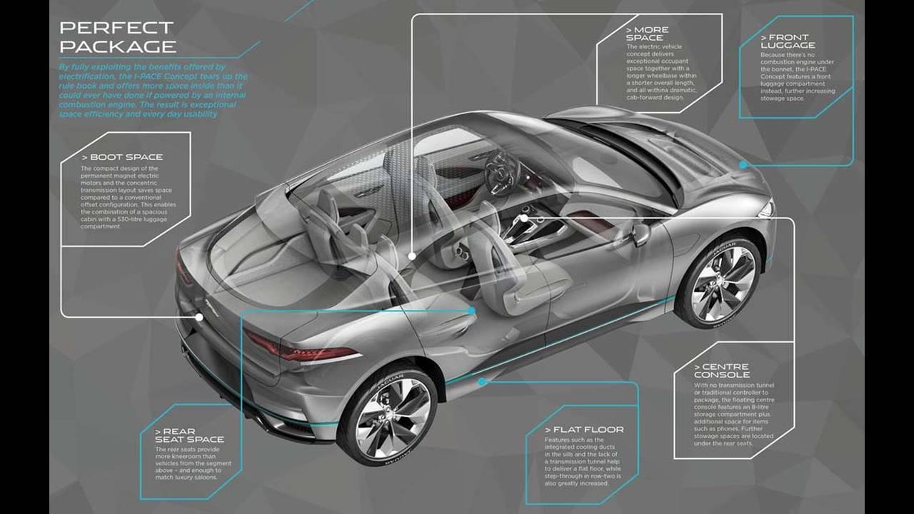 https://cdn.cnngreece.gr/media/news/2016/11/21/55411/photos/snapshot/Jaguar-I-Pace_Concept-2016-1280-4b.jpg