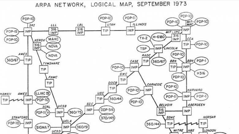 Έτσι έμοιαζε το Διαδίκτυο τον Σεπτέμβριο του 1973
