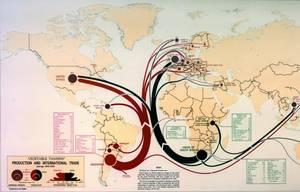 Διεθνείς εμπορικές ροές στη δεκαετία του 1950.
