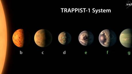 NASA: Πιθανή η εξωγήινη ζωή στον Αστερισμό του Υδροχόου