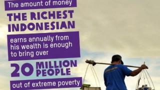 Οι τέσσερις πλουσιότεροι Ινδονήσιοι έχουν περισσότερα από όσα 100 εκατ. φτωχοί