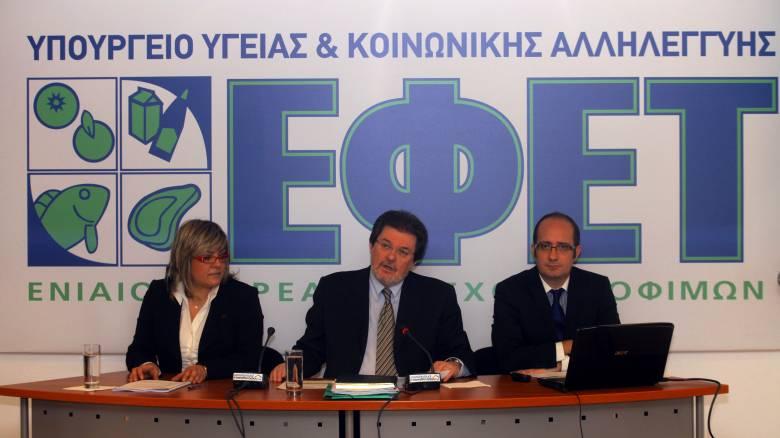 Ο ΕΦΕΤ συνιστά την προσοχή σε επιχειρήσεις με τρόφιμα για «μαϊμού» ελεγκτές
