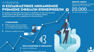 Τι προβλέπει ο εξωδικαστικός μηχανισμός ρύθμισης οφειλών επιχειρήσεων
