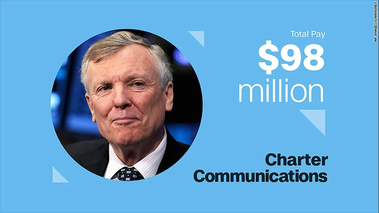 Tom Rutledge, Charter Communications Αμοιβή τοις μετρητοίς: $9.9 εκατομμύρια  Αμοιβή μέσω διάθεσης μετόχων: $88 εκ.  Ετήσια αύξηση συνολικών αποδοχών: 499%