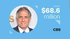 Les Moonves, CBS Αμοιβή τοις μετρητοίς: $36.6 εκατομμύρια Αμοιβή μέσω διάθεσης μετόχων: $31.9 εκ.  Ετήσια αύξηση συνολικών αποδοχών: 21.7%