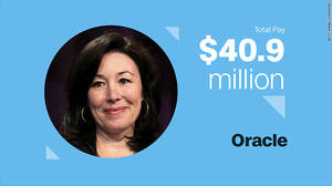 Safra Catz, Oracle Αμοιβή τοις μετρητοίς: $970,537 εκ. Αμοιβή μέσω διάθεσης μετόχων: $40 εκ. Ετήσια αύξηση συνολικών αποδοχών: $40.9 εκ.