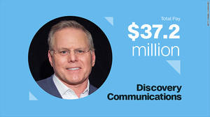 David M. Zaslav, Discovery Communications Αμοιβή τοις μετρητοίς: $10.9 εκ.  Αμοιβή μέσω διάθεσης μετόχων: $26.3 εκ.  Ετήσια αύξηση συνολικών αποδοχών: 14.9%