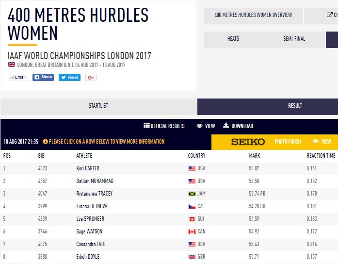1 400m final hurdles