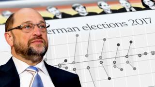 Γερμανικές εκλογές 2017: Σουλτς, ο βιβλιοπώλης που άφησε το σχολείο για να γίνει ποδοσφαιριστής