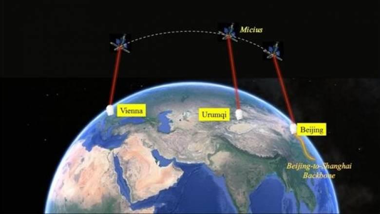Κίνα και Αυστρία πραγματοποίησαν την πρώτη κβαντική βιντεοδιάσκεψη στον κόσμο