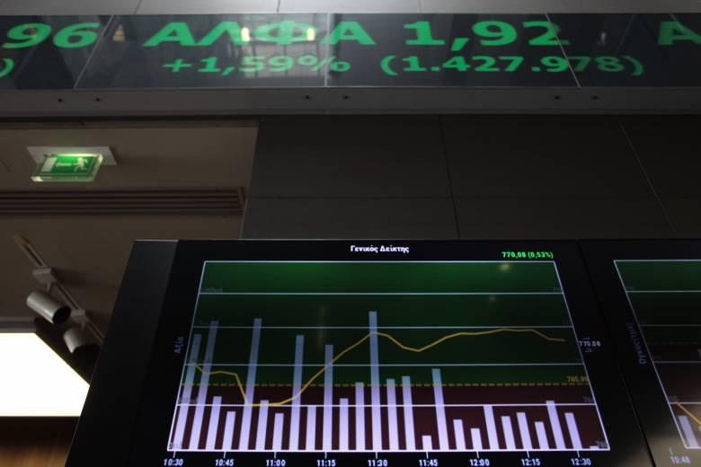 Χρηματιστήριο: Ήπια άνοδος μετά τη χθεσινή πτώση