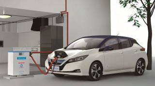 Αυτοκίνητο: Τα plug-in ηλεκτρικά ξεπέρασαν τα 3 εκατομμύρια παγκοσμίως