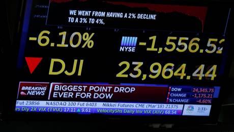 Οι Ρώσοι μεγιστάνες έχασαν 2 δισεκατομμύρια δολάρια μετά την χθεσινή «βουτιά» του Dow Jones
