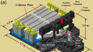 Ιάπωνες επιστήμονες δημιούργησαν το μεγαλύτερο μαγνητικό πεδίο σε κλειστό χώρο