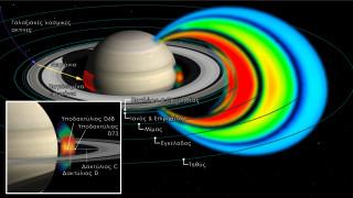 Σημαντική αστρονομική ανακάλυψη στον Κρόνο από Έλληνες επιστήμονες