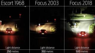 Αυτοκίνητο: Η σύγχρονη τεχνολογία φωτισμού αυξάνει σημαντικά την ασφάλεια τη νύχτα