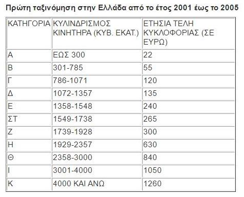 ΠΙΝΑΚΑΣ2 copy