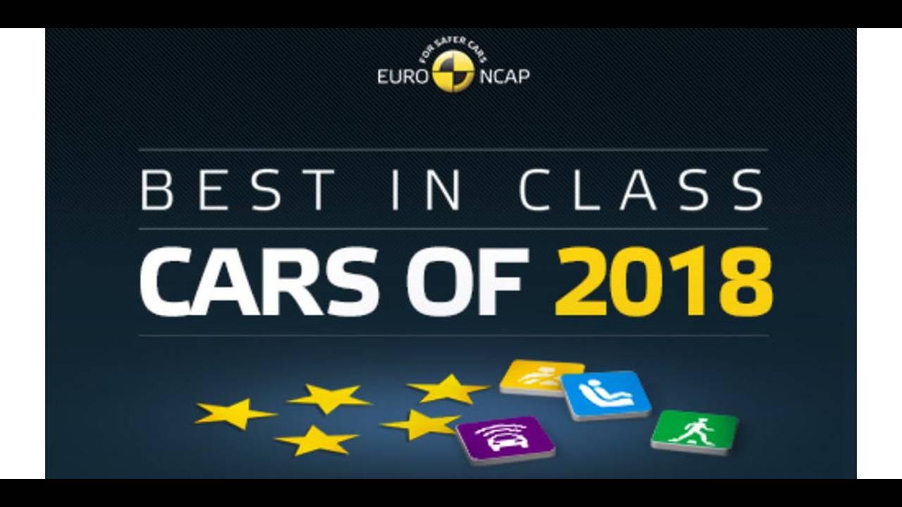 https://cdn.cnngreece.gr/media/news/2018/12/16/158458/photos/snapshot/EURONCAP-BEST-2018-1.jpg