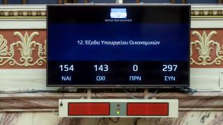 Προϋπολογισμός: Τα κέρδη, οι ζημιές και οι γκάφες Τσίπρα και Μητσοτάκη