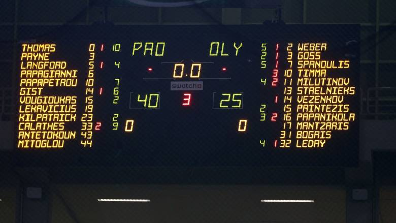 Στον τελικό Κυπέλλου ο Παναθηναϊκός ΟΠΑΠ μετά την αποχώρηση του Ολυμπιακού