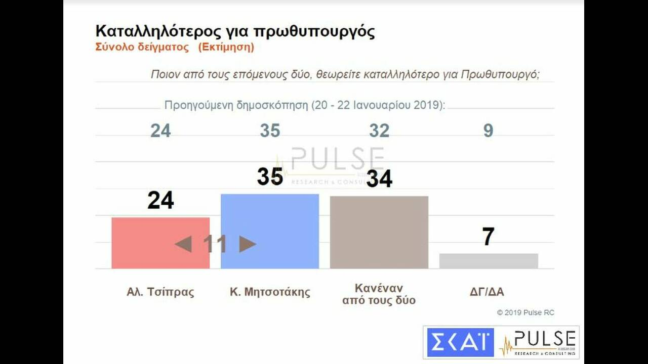 https://cdn.cnngreece.gr/media/news/2019/02/28/167431/photos/snapshot/prothipourgos.jpg