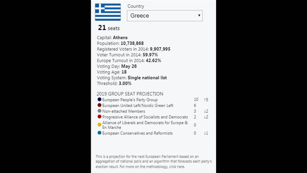 https://cdn.cnngreece.gr/media/news/2019/04/18/173542/photos/snapshot/Capture.JPG
